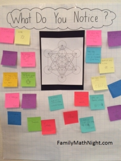 Sample Metatron's Cube What Do You Notice? poster