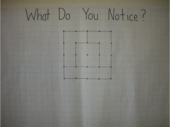 Sample Squares and More Squares What Do You Notice? poster
